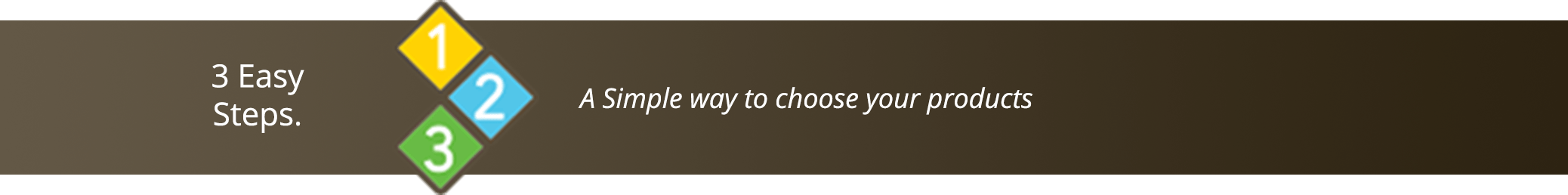 3 Easy Steps. A Simple way to choose your products.