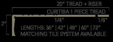 CURITIBA SPECS